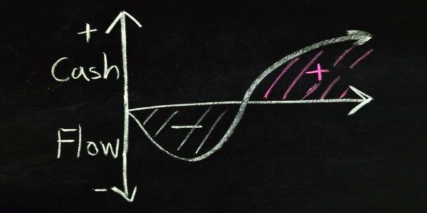 Финансовое управление интернет-магазином: учёт денежных потоков