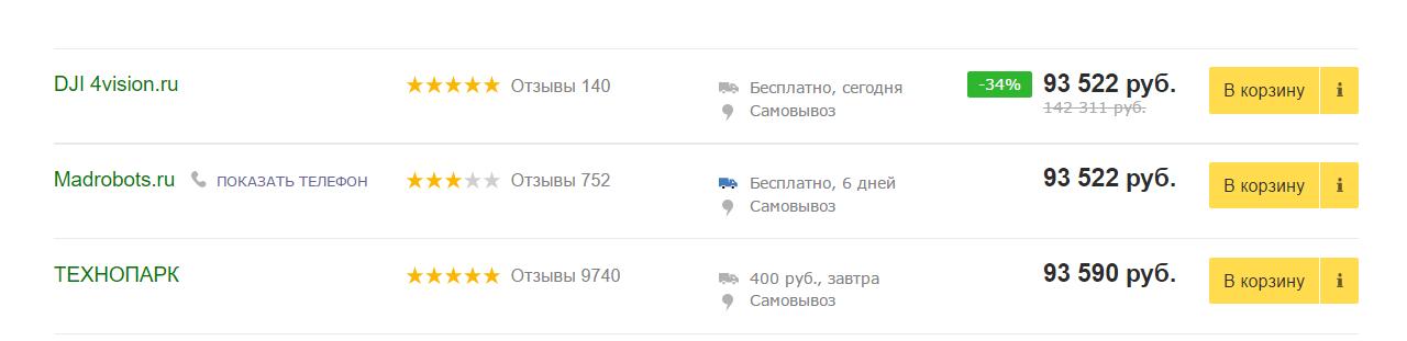 Рейтинг конкурентов Яндекс Маркет